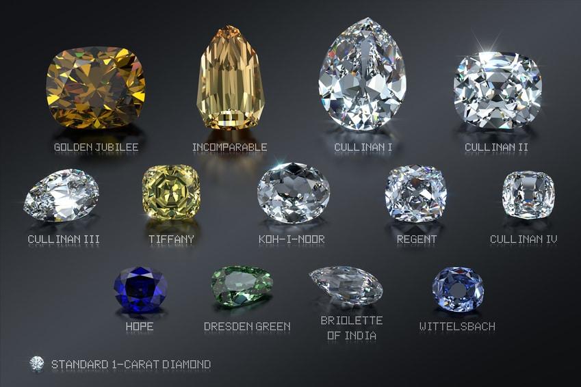 Diamants célèbres | Lithothérapie en Ligne