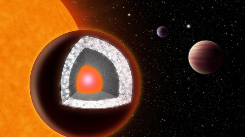 La planète aux diamants, Cancri-e-55   Lithothérapie en Ligne